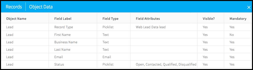 object data table - Xenogenix